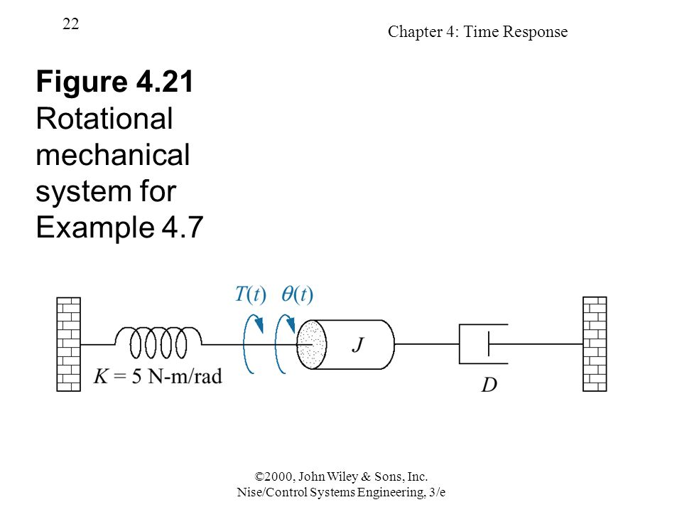 Figure 4.21 Rotational mechanical system for Example 4.7