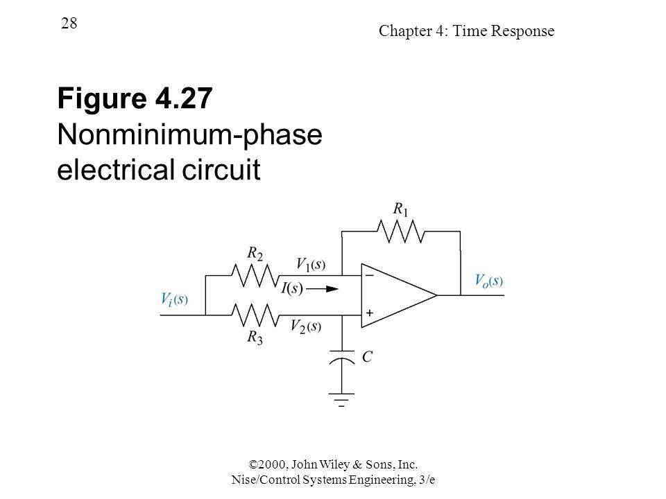 Figure 4.27 Nonminimum-phase electrical circuit