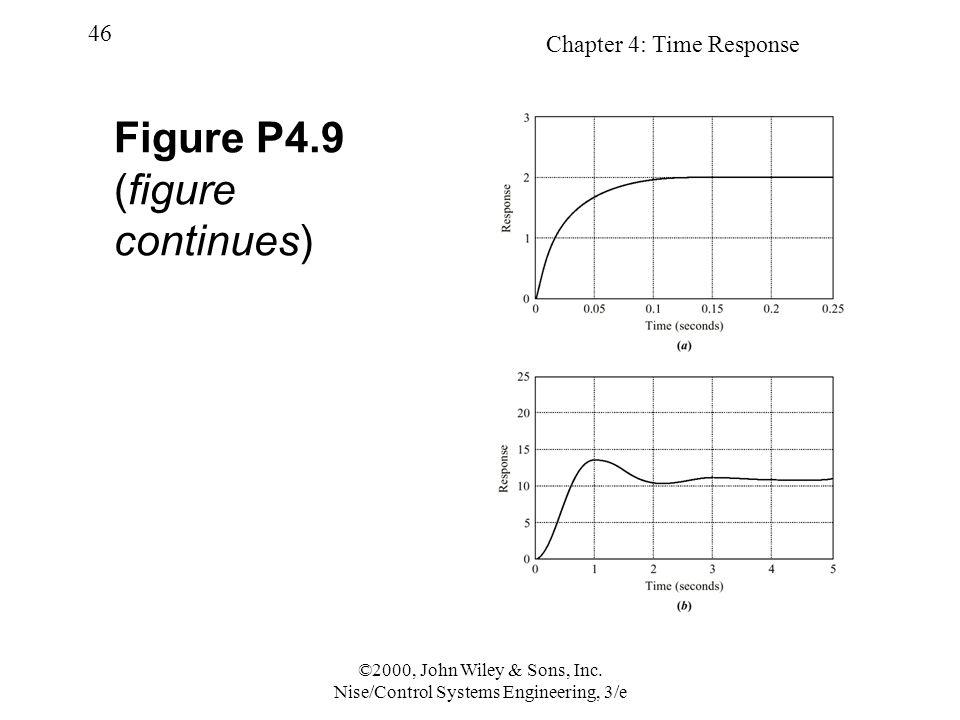 Figure P4.9 (figure continues)