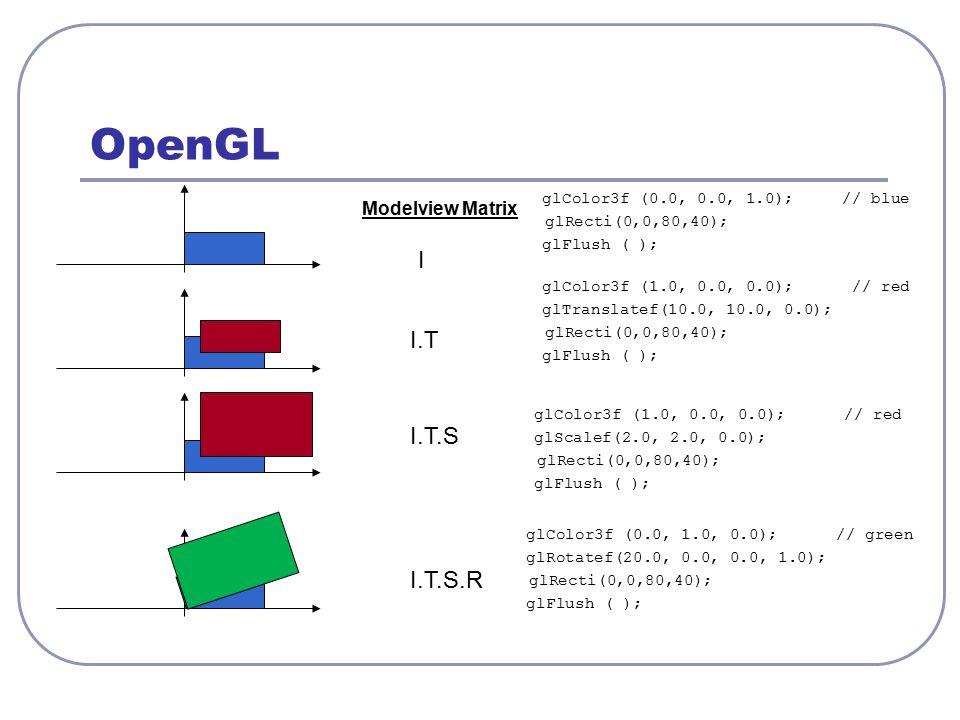 OpenGL I I.T I.T.S I.T.S.R Modelview Matrix