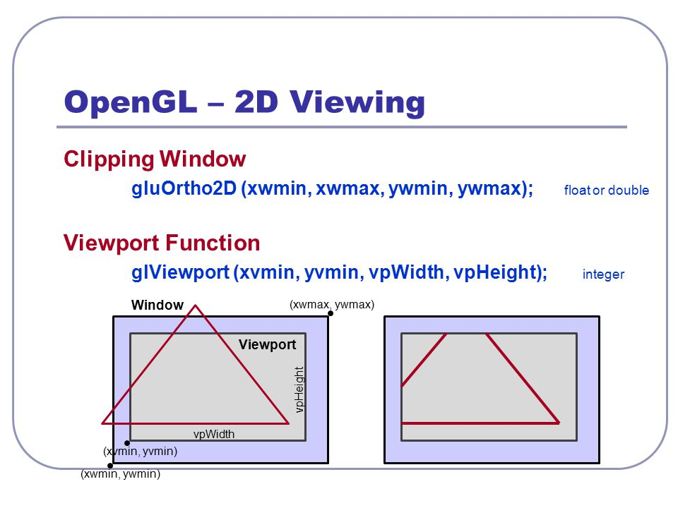 OpenGL – 2D Viewing Clipping Window Viewport Function