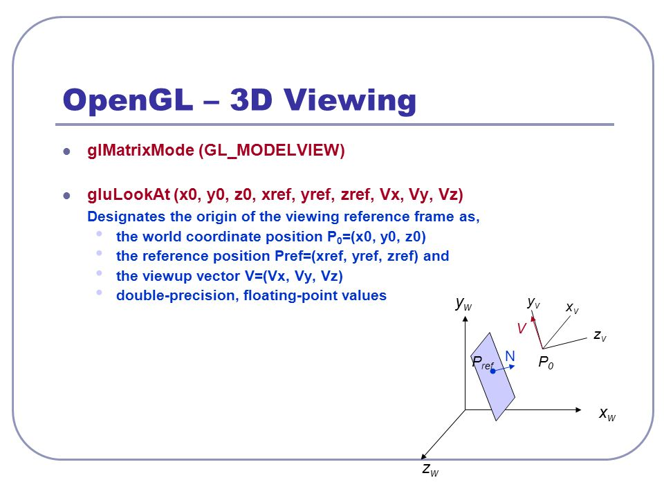 OpenGL – 3D Viewing glMatrixMode (GL_MODELVIEW)