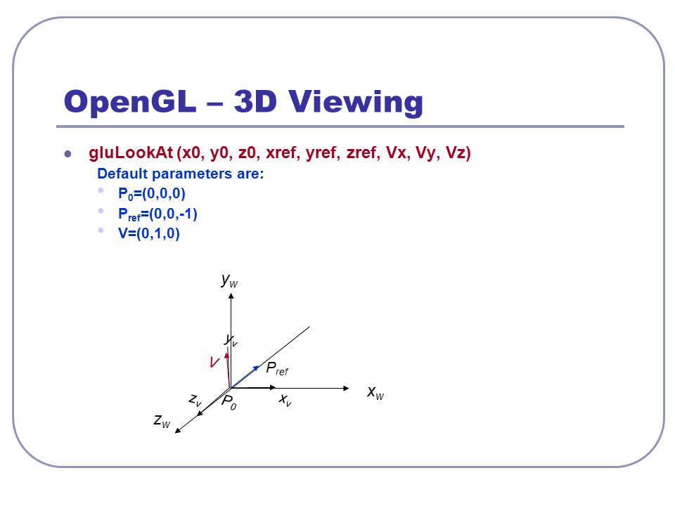 OpenGL – 3D Viewing gluLookAt (x0, y0, z0, xref, yref, zref, Vx, Vy, Vz) Default parameters are: P0=(0,0,0)