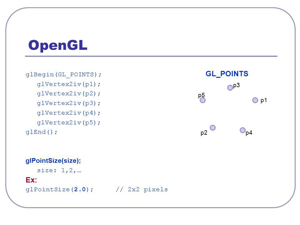 OpenGL Ex: glBegin(GL_POINTS); GL_POINTS glVertex2iv(p1);