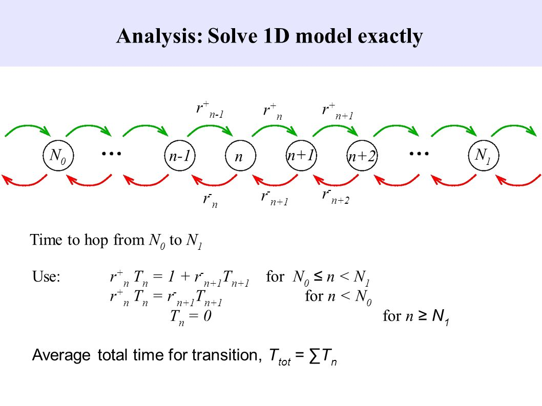 Analysis: Solve 1D model exactly