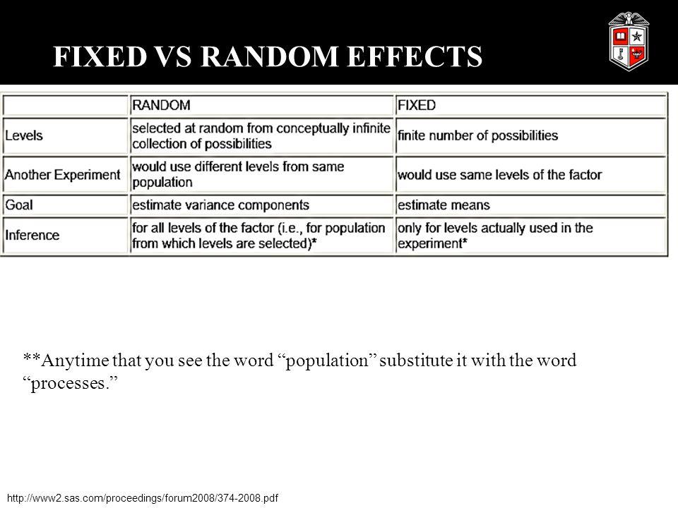Fixed vs random effects