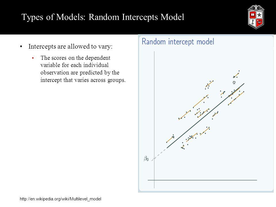 Types of Models: Random Intercepts Model