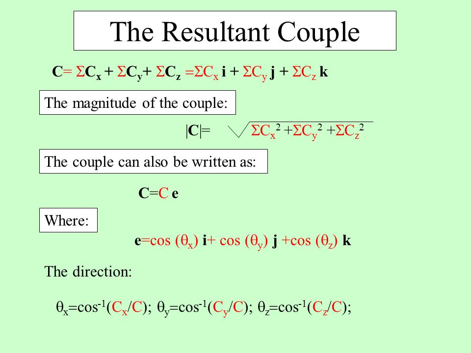 The Resultant Couple C= SCx + SCy+ SCz =SCx i + SCy j + SCz k