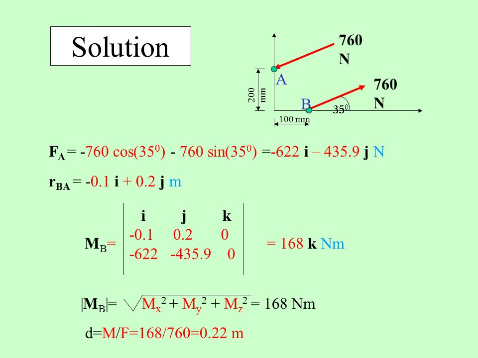 Solution 760 N. 350. B. A. 200 mm. 100 mm. FA = -760 cos(350) - 760 sin(350) =-622 i – 435.9 j N.