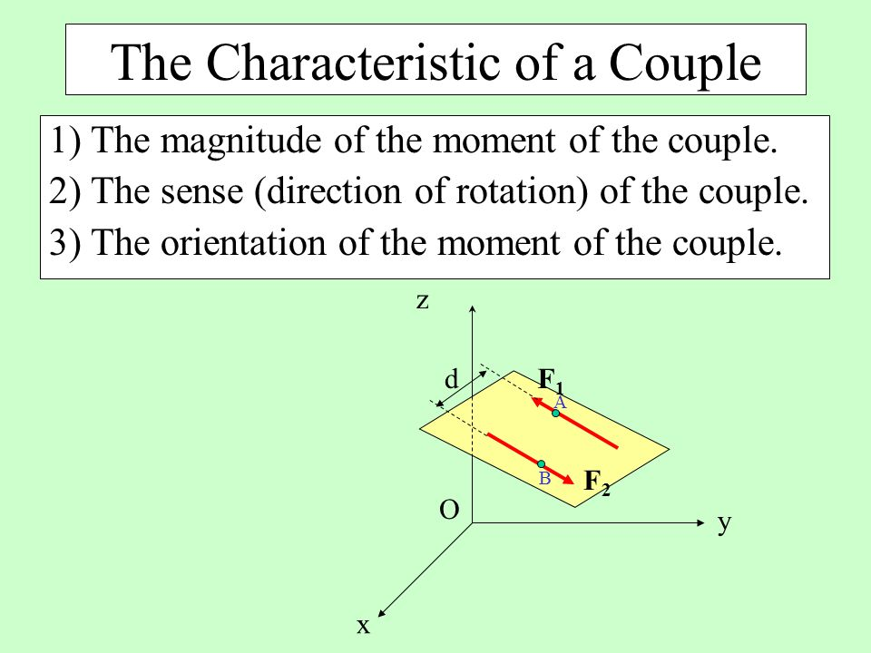 The Characteristic of a Couple