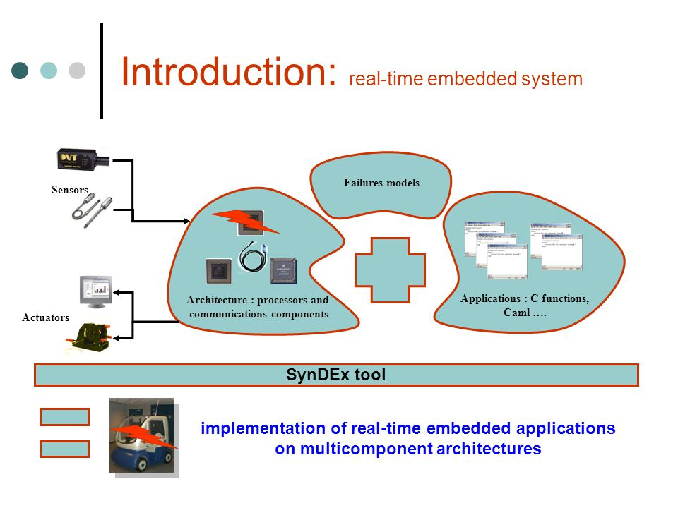 Introduction: real-time embedded system