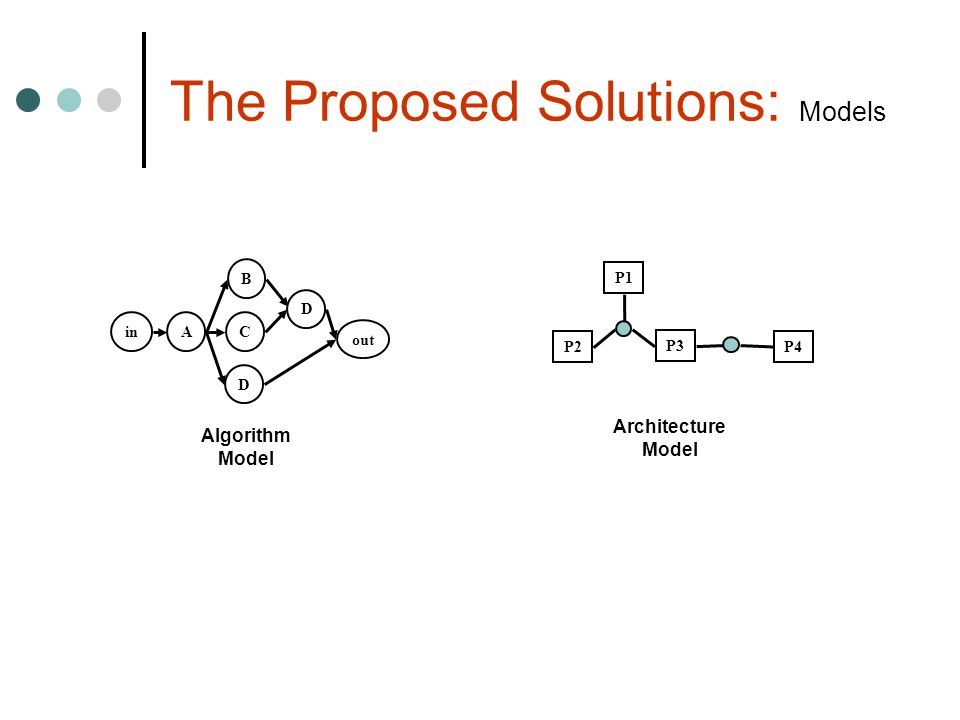 The Proposed Solutions: Models