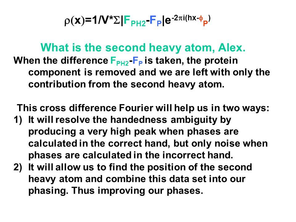 r(x)=1/V*S|FPH2-FP|e-2pi(hx-fP)