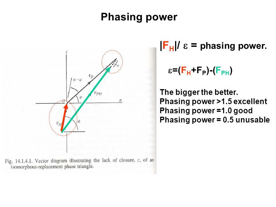 Phasing power |FH|/ e = phasing power. e=(FH+FP)-(FPH)
