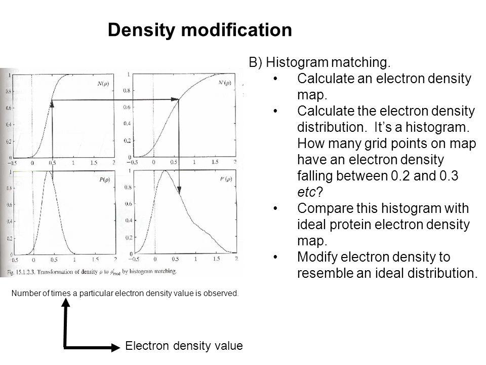 Density modification B) Histogram matching.
