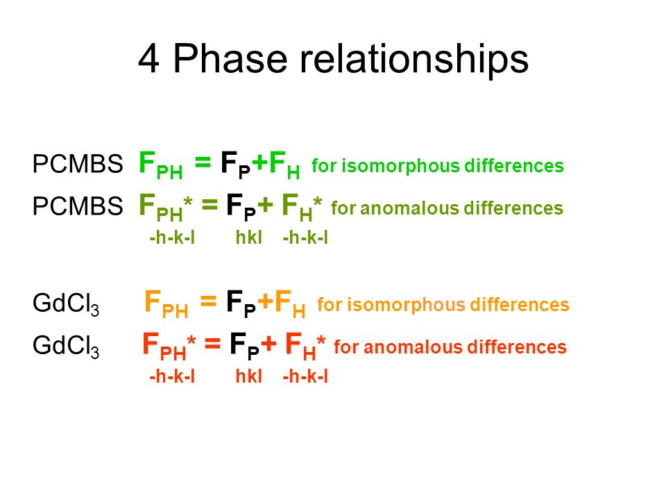 4 Phase relationships PCMBS FPH = FP+FH for isomorphous differences