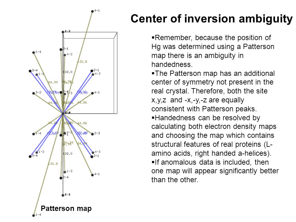 Center of inversion ambiguity