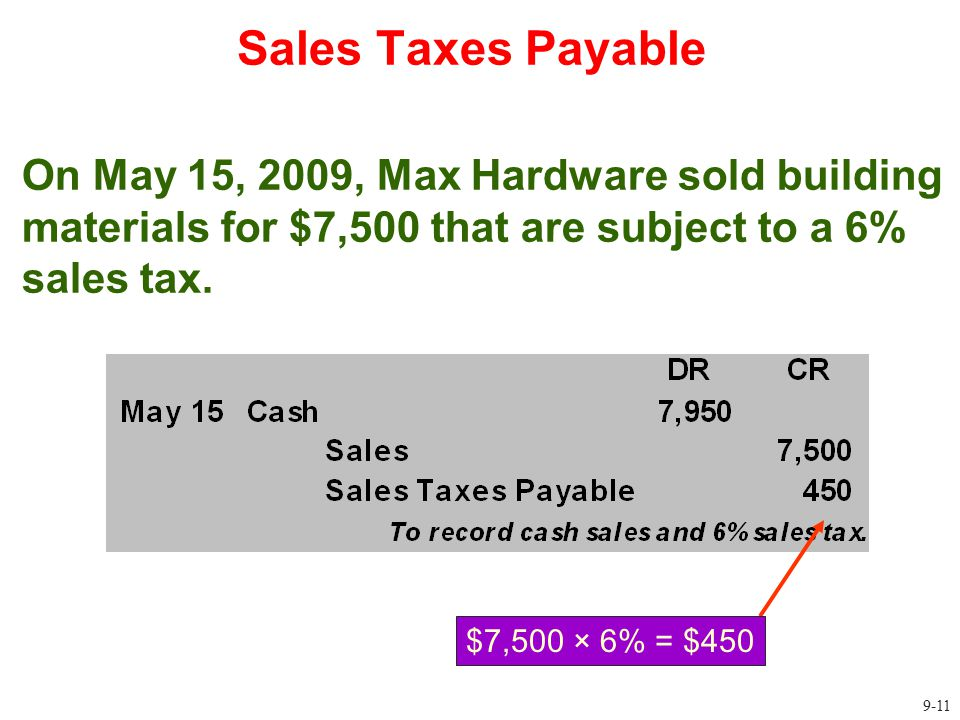 Sales Taxes Payable On May 15, 2009, Max Hardware sold building materials for $7,500 that are subject to a 6% sales tax.