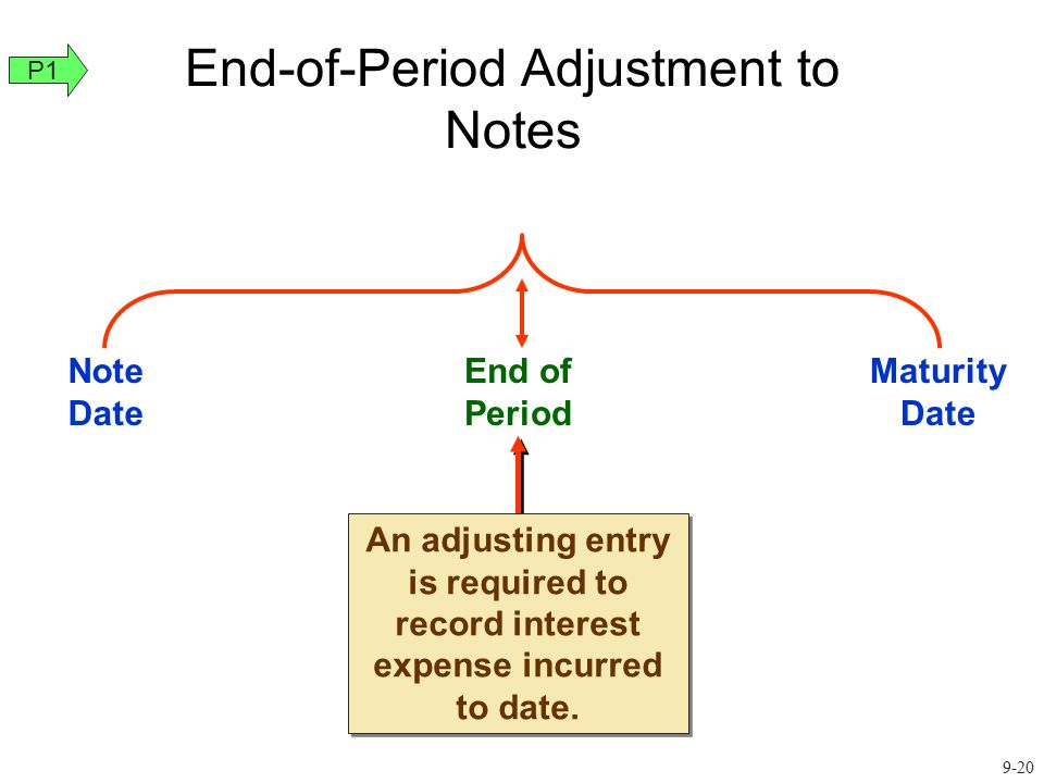 End-of-Period Adjustment to Notes