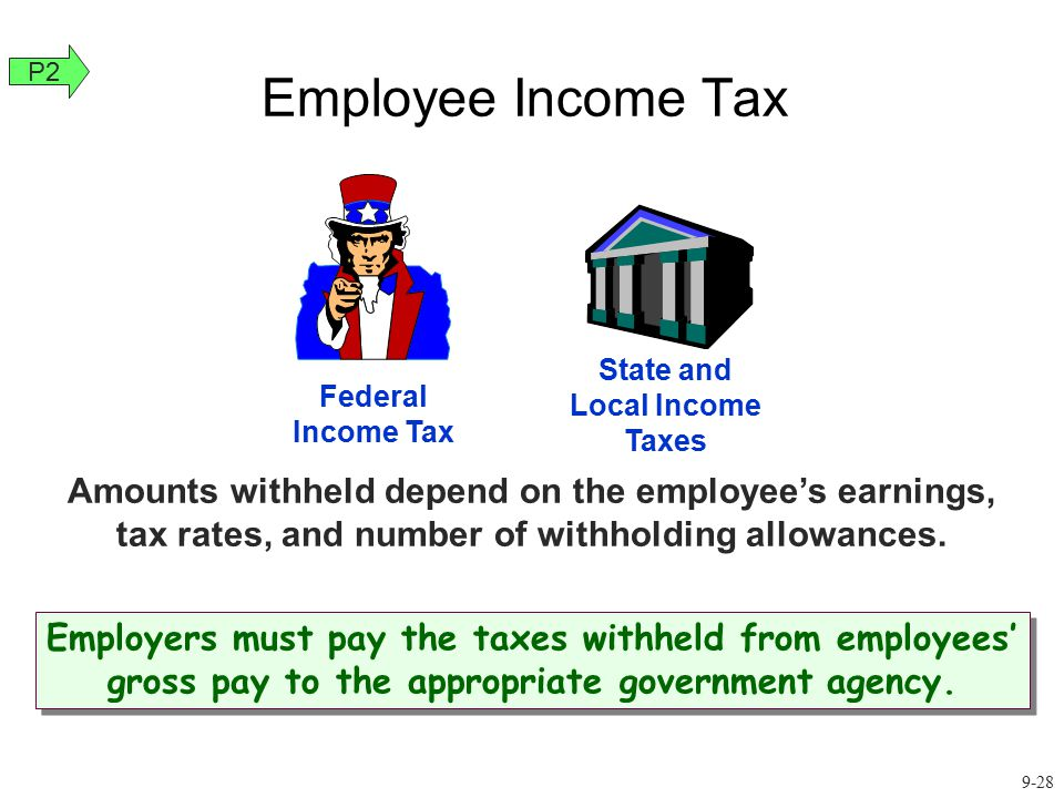 State and Local Income Taxes