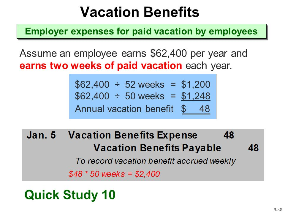 Employer expenses for paid vacation by employees
