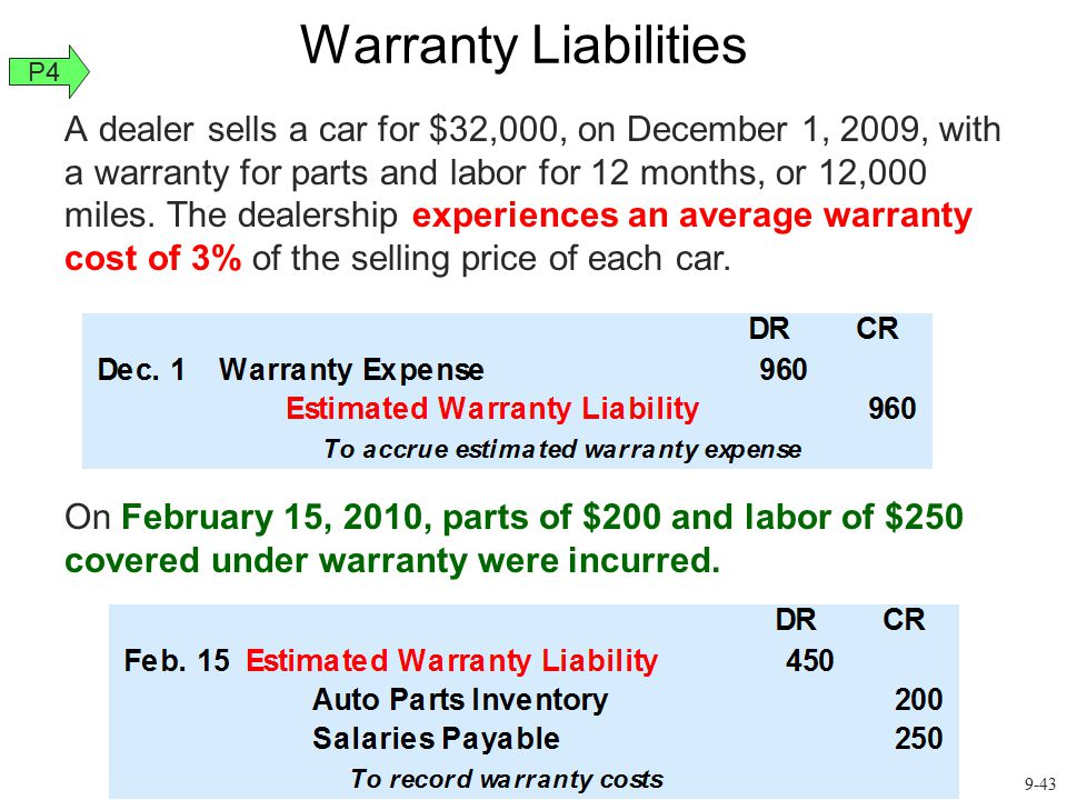 Warranty Liabilities P4.