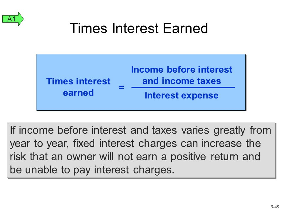 Income before interest and income taxes