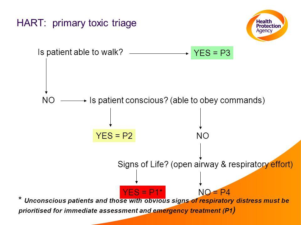 HART: primary toxic triage