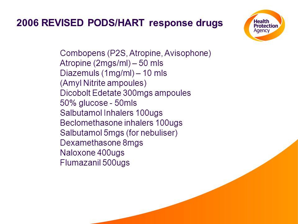 2006 REVISED PODS/HART response drugs