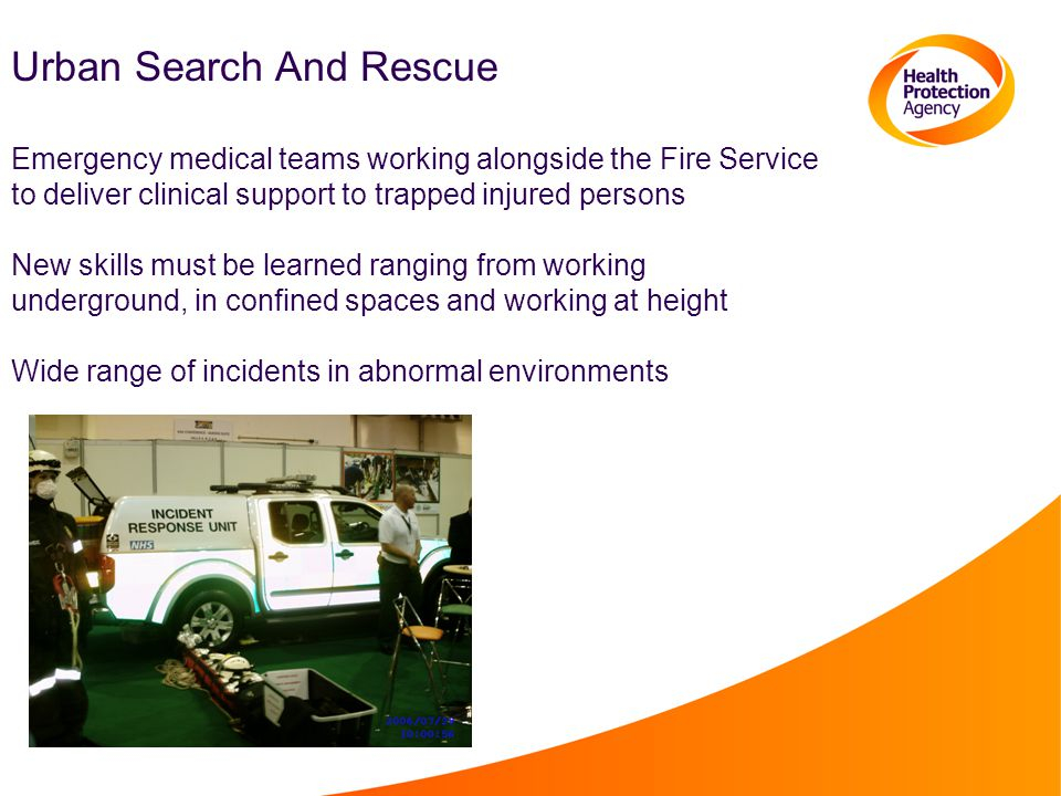 Urban Search And Rescue