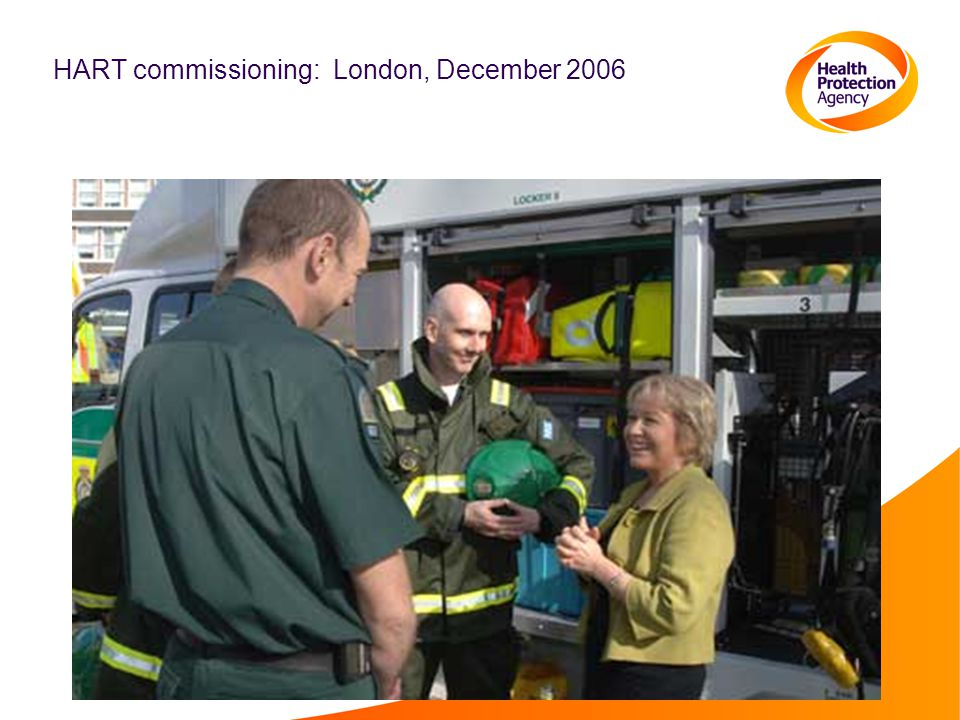 HART commissioning: London, December 2006