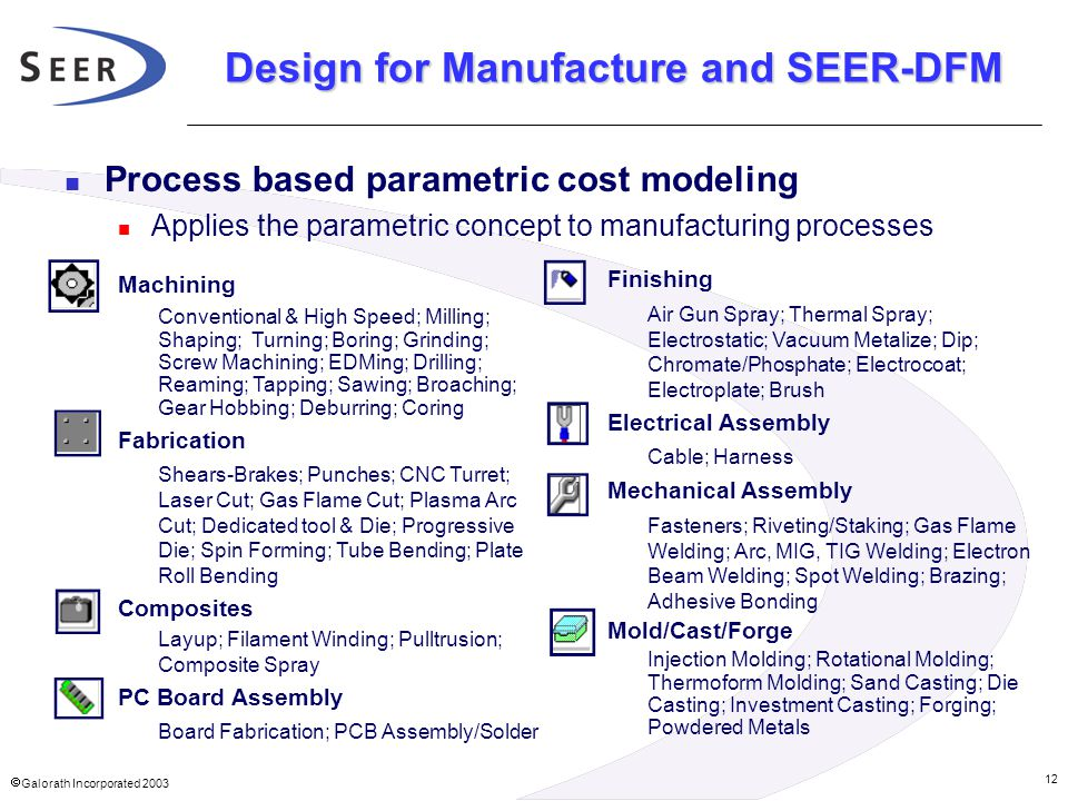 Design for Manufacture and SEER-DFM