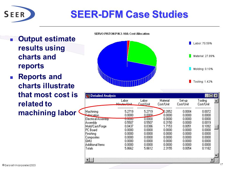 SEER-DFM Case Studies Output estimate results using charts and reports