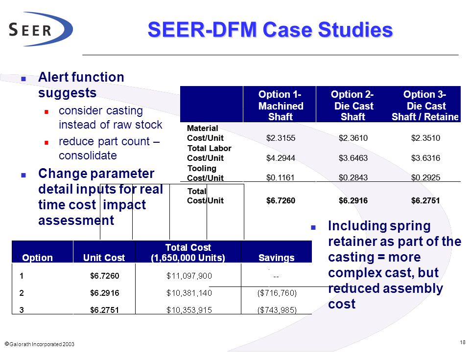 SEER-DFM Case Studies Alert function suggests