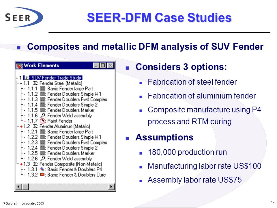 SEER-DFM Case Studies Composites and metallic DFM analysis of SUV Fender. Considers 3 options: Fabrication of steel fender.