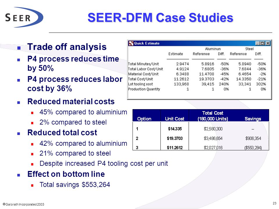 SEER-DFM Case Studies Trade off analysis