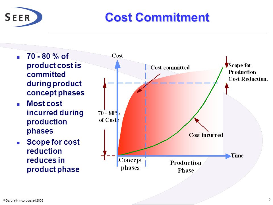 Cost Commitment 70 - 80 % of product cost is committed during product concept phases. Most cost incurred during production phases.