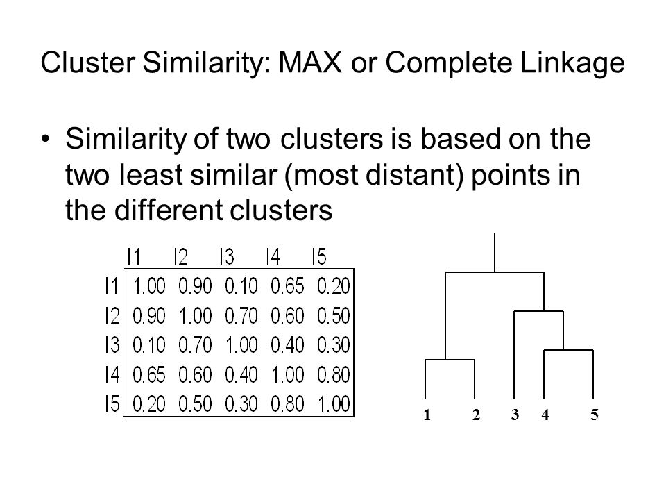 Cluster Similarity: MAX or Complete Linkage