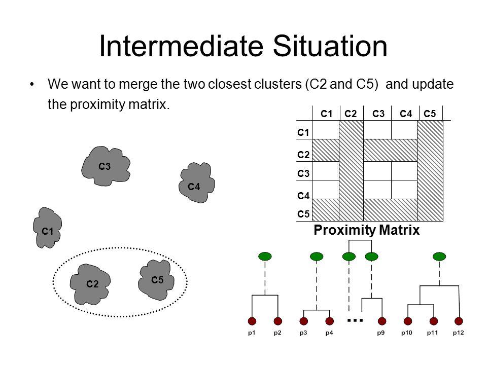 Intermediate Situation