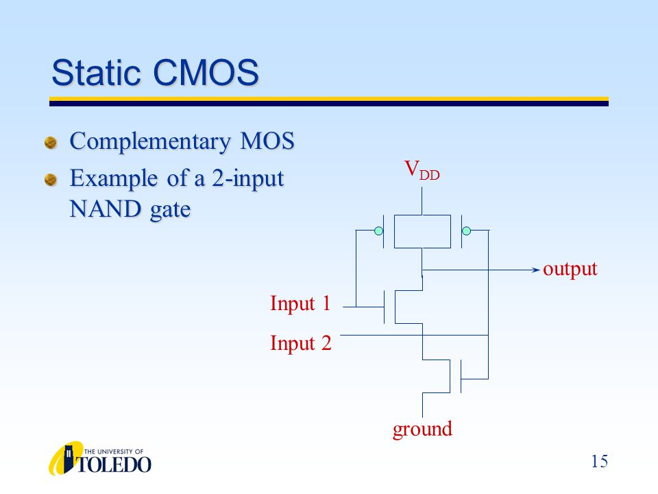 Static CMOS Complementary MOS Example of a 2-input NAND gate VDD