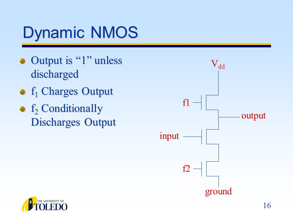 Dynamic NMOS Output is 1 unless discharged f1 Charges Output