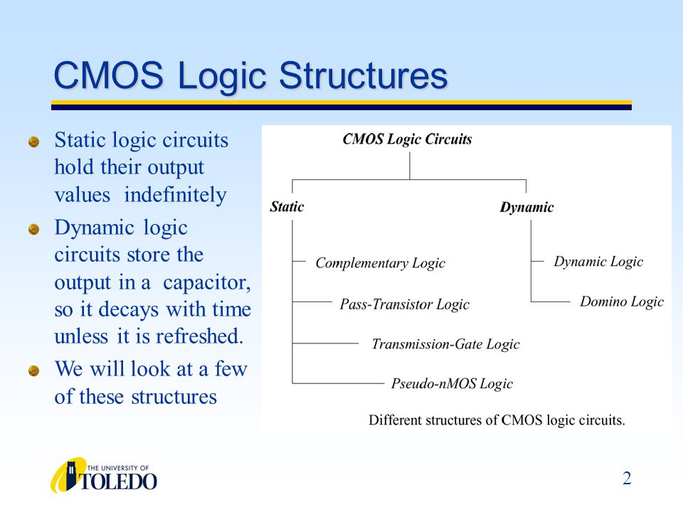 CMOS Logic Structures Static logic circuits hold their output values indefinitely.