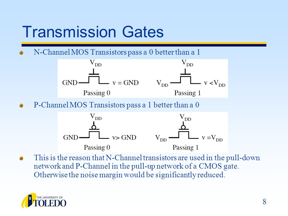Transmission Gates N-Channel MOS Transistors pass a 0 better than a 1