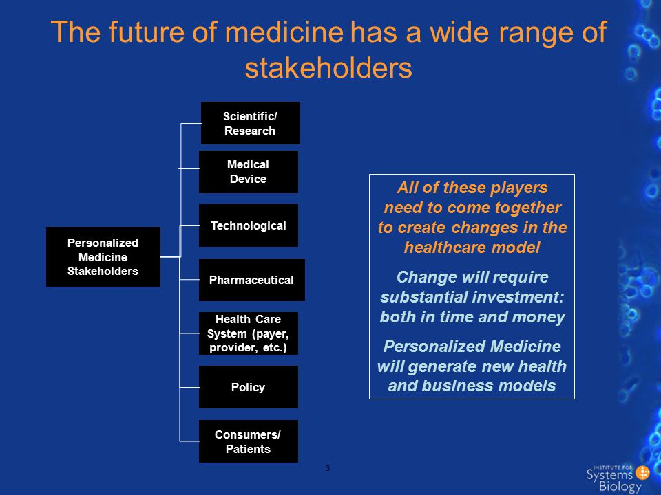 The future of medicine has a wide range of stakeholders