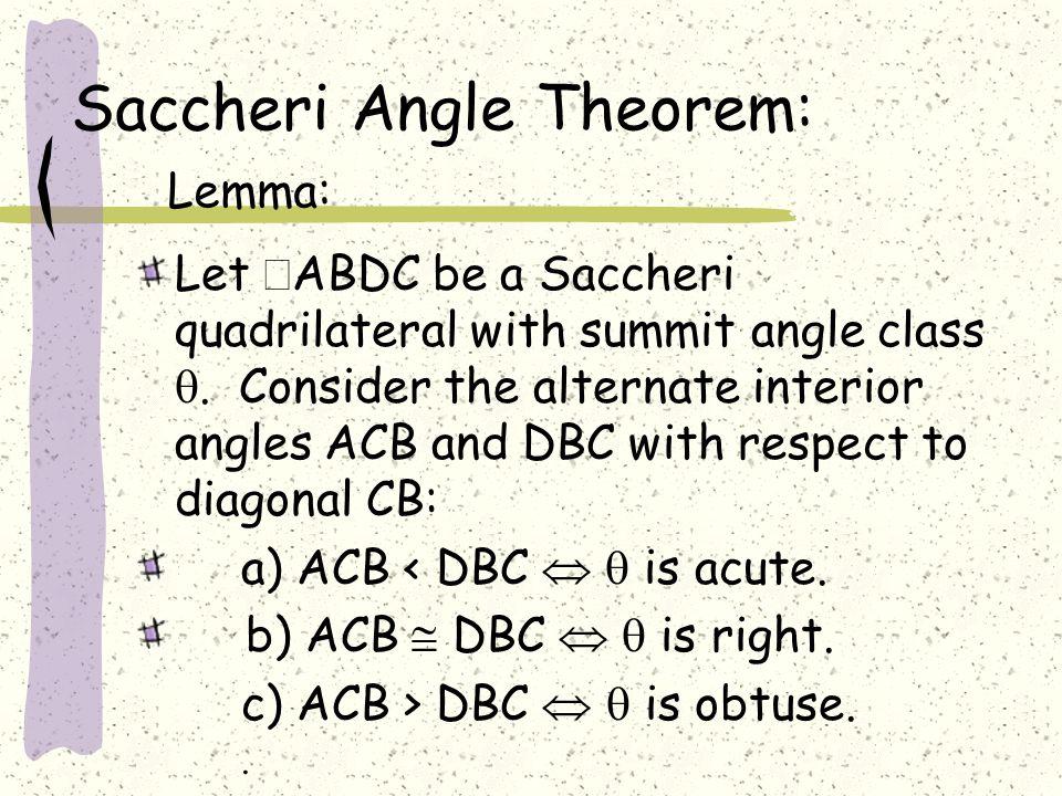 Saccheri Angle Theorem: Lemma: