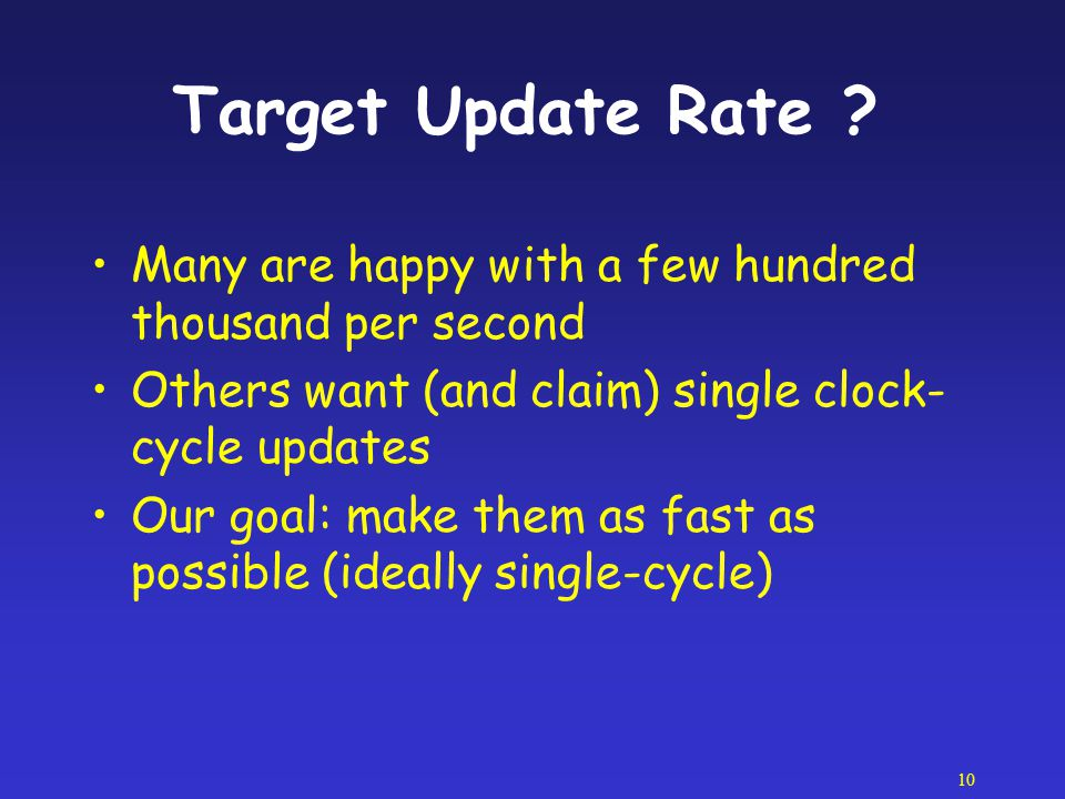 Target Update Rate Many are happy with a few hundred thousand per second. Others want (and claim) single clock-cycle updates.