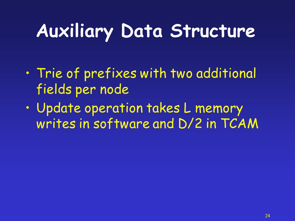 Auxiliary Data Structure