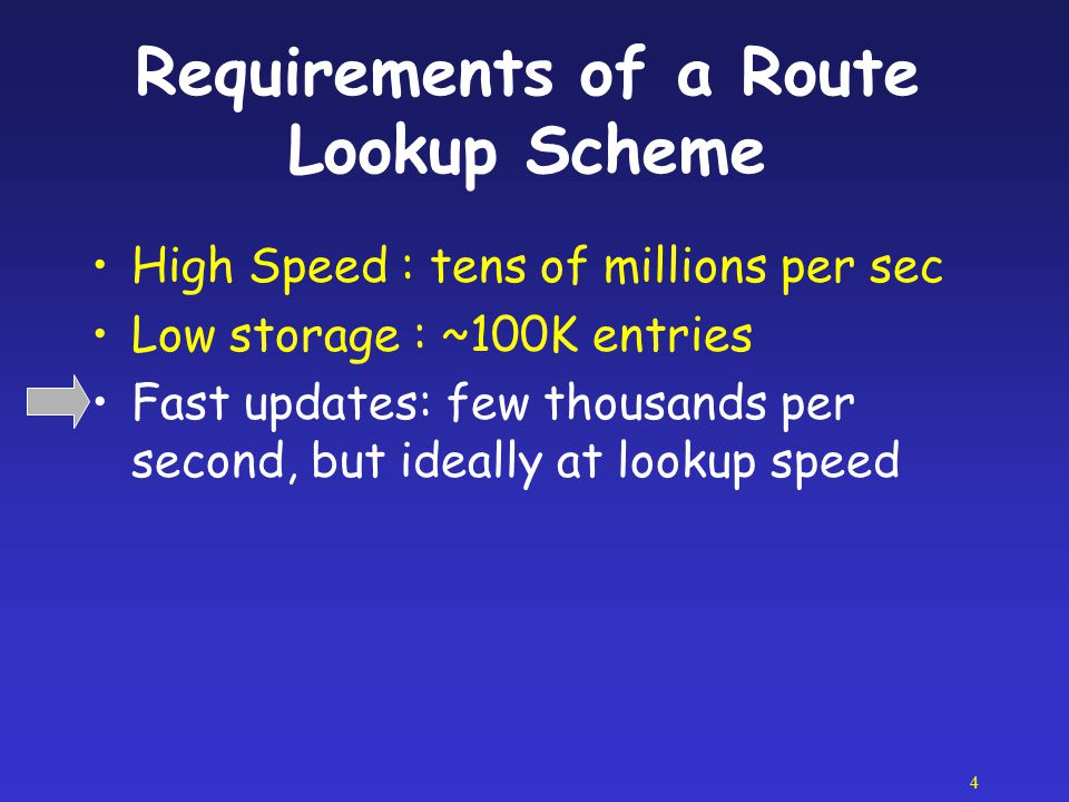 Requirements of a Route Lookup Scheme