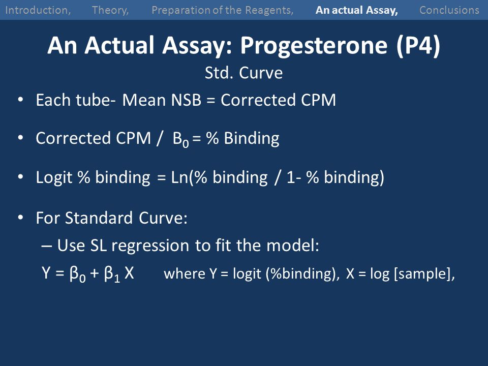 An Actual Assay: Progesterone (P4) Std. Curve