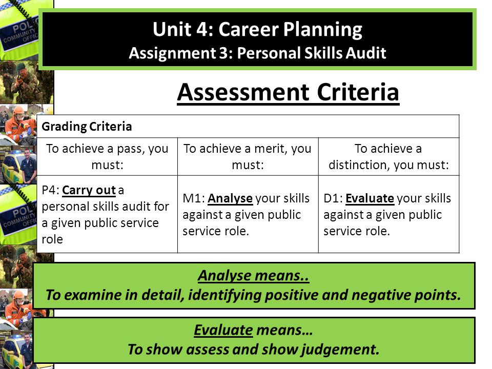 Unit 4: Career Planning Assignment 3: Personal Skills Audit